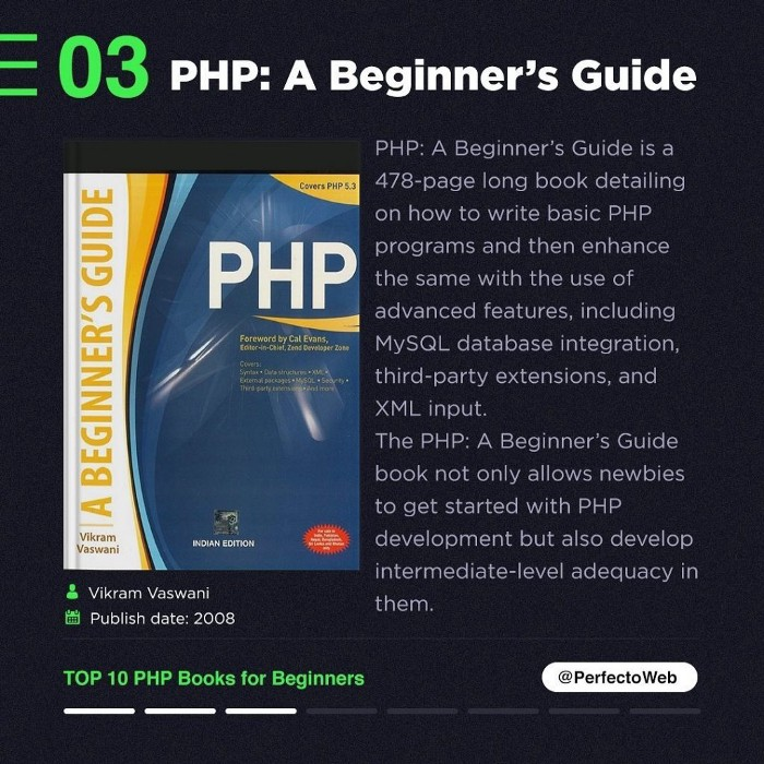 php-book-A Beginner's Guide
